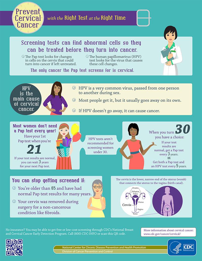 Prevent Cervical Cancer infographic