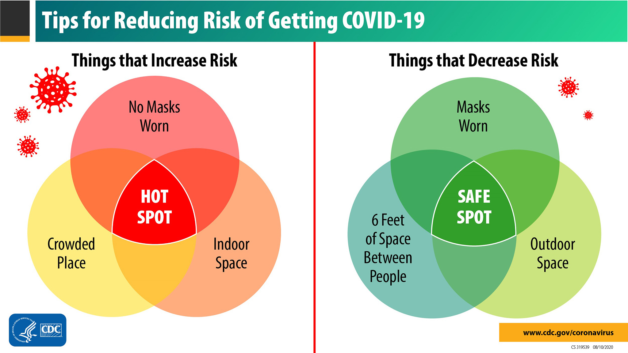 graphic-tips-for-reducing-risk_blog